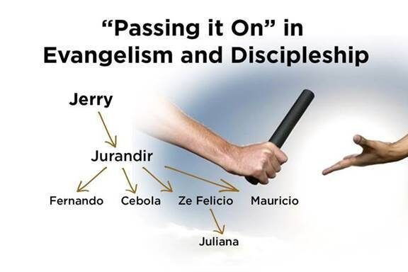 Passing-it-on